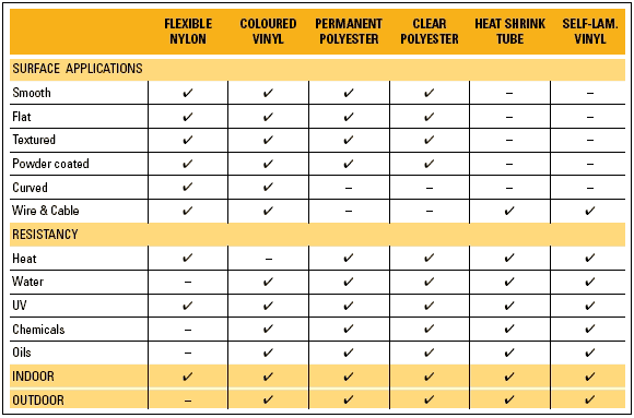 dymo-rhino-labels-comparison-table.png