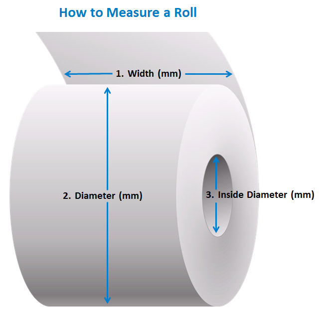 measure-a-roll.png